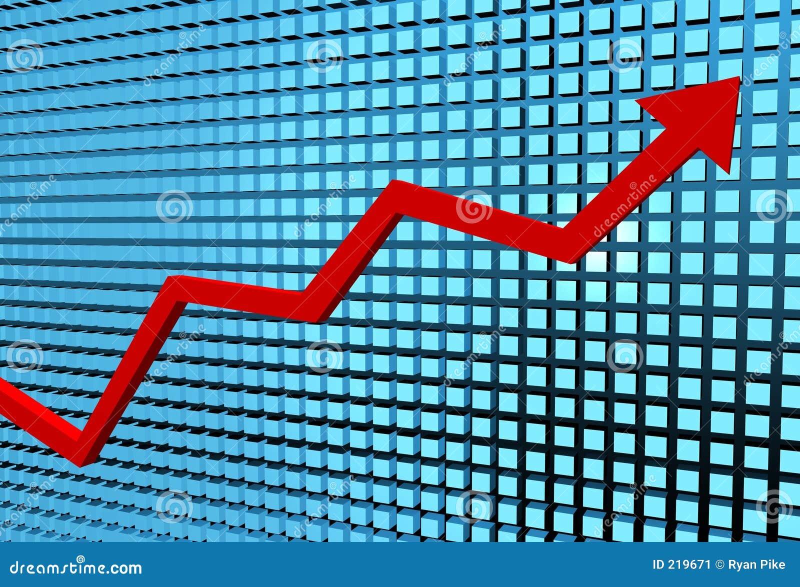 Het toenemen van de grafiek