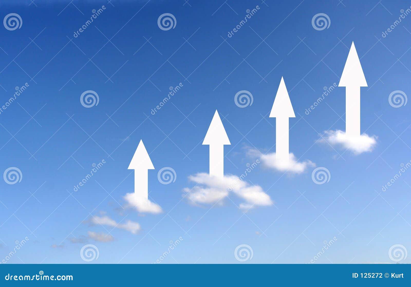 Het toenemen wolken