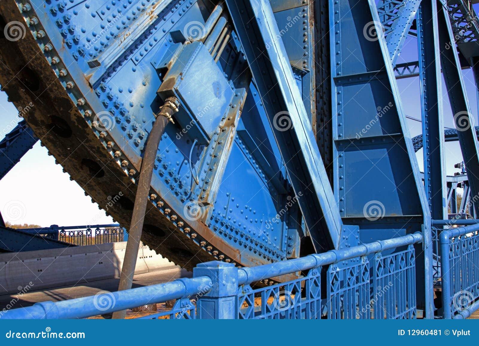 Het Toestel van de brug