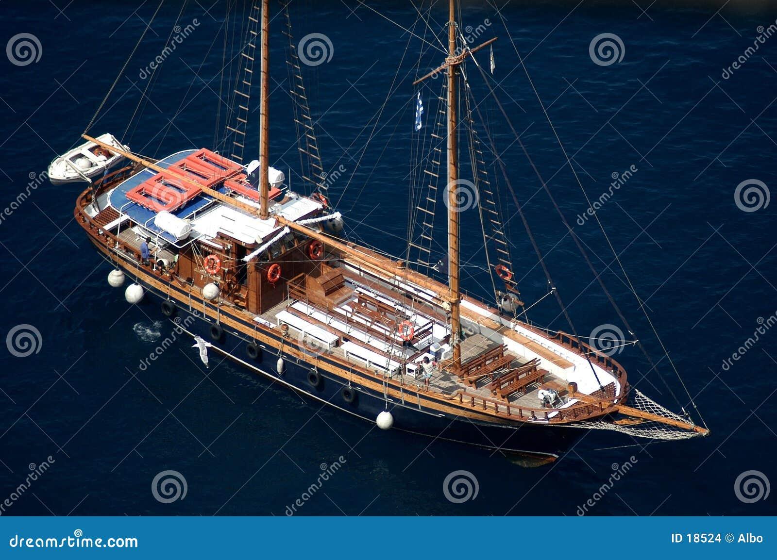 Het varen