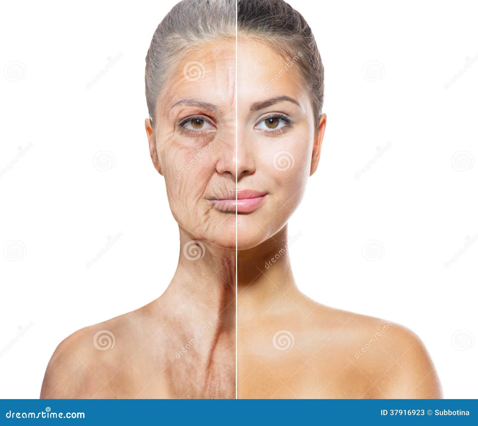 Het verouderen en Skincare-Concept