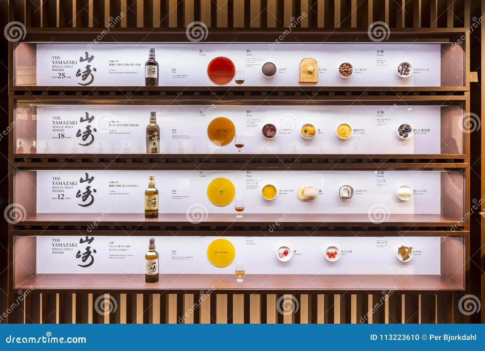 Het verouderen van de Wiskymuseum Japan van Suntory Yamazaki