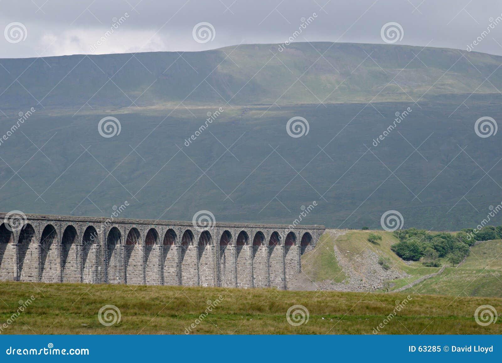 Het viaduct van Ribblehead