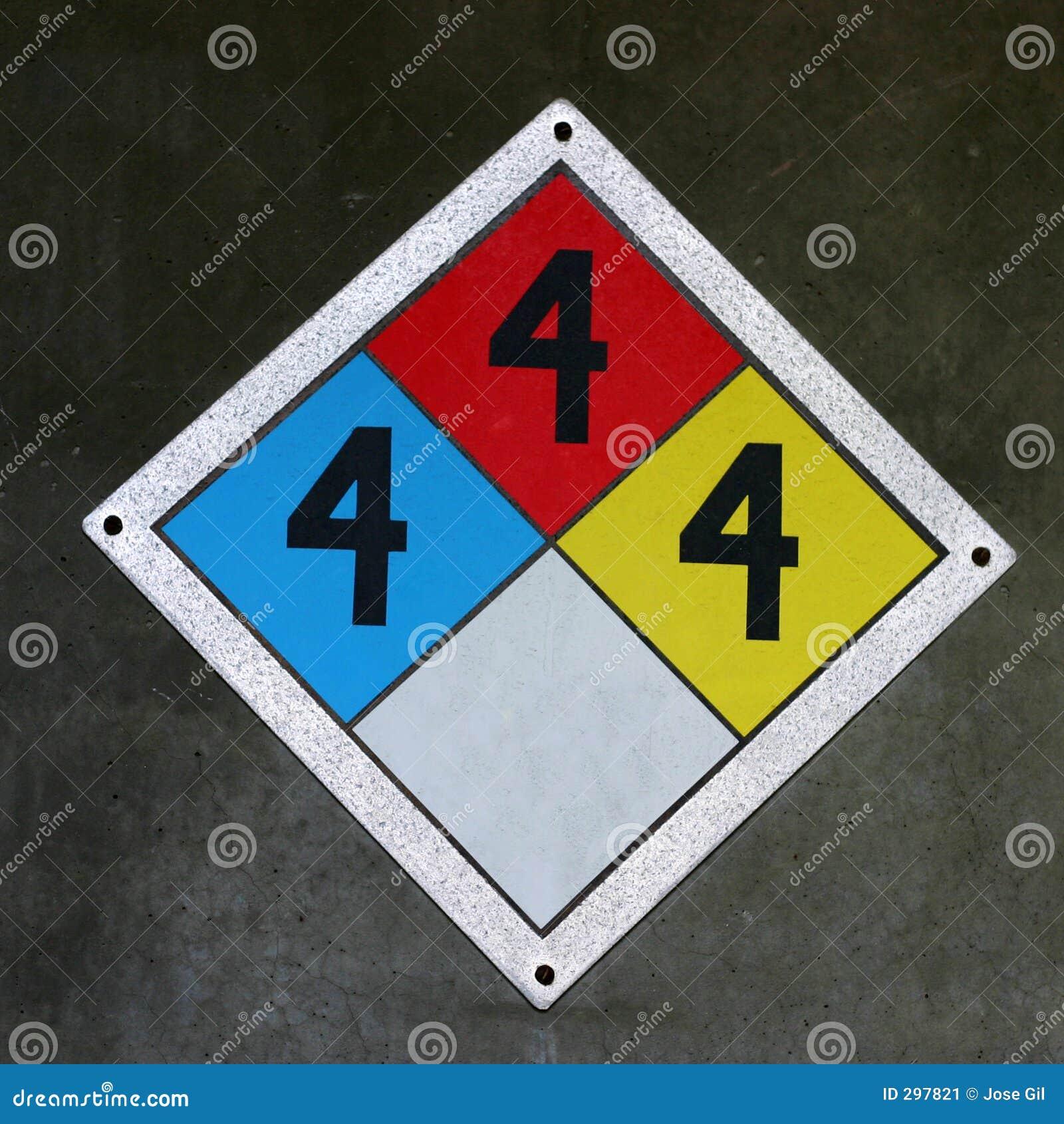 Het Vierkant van het gevaar