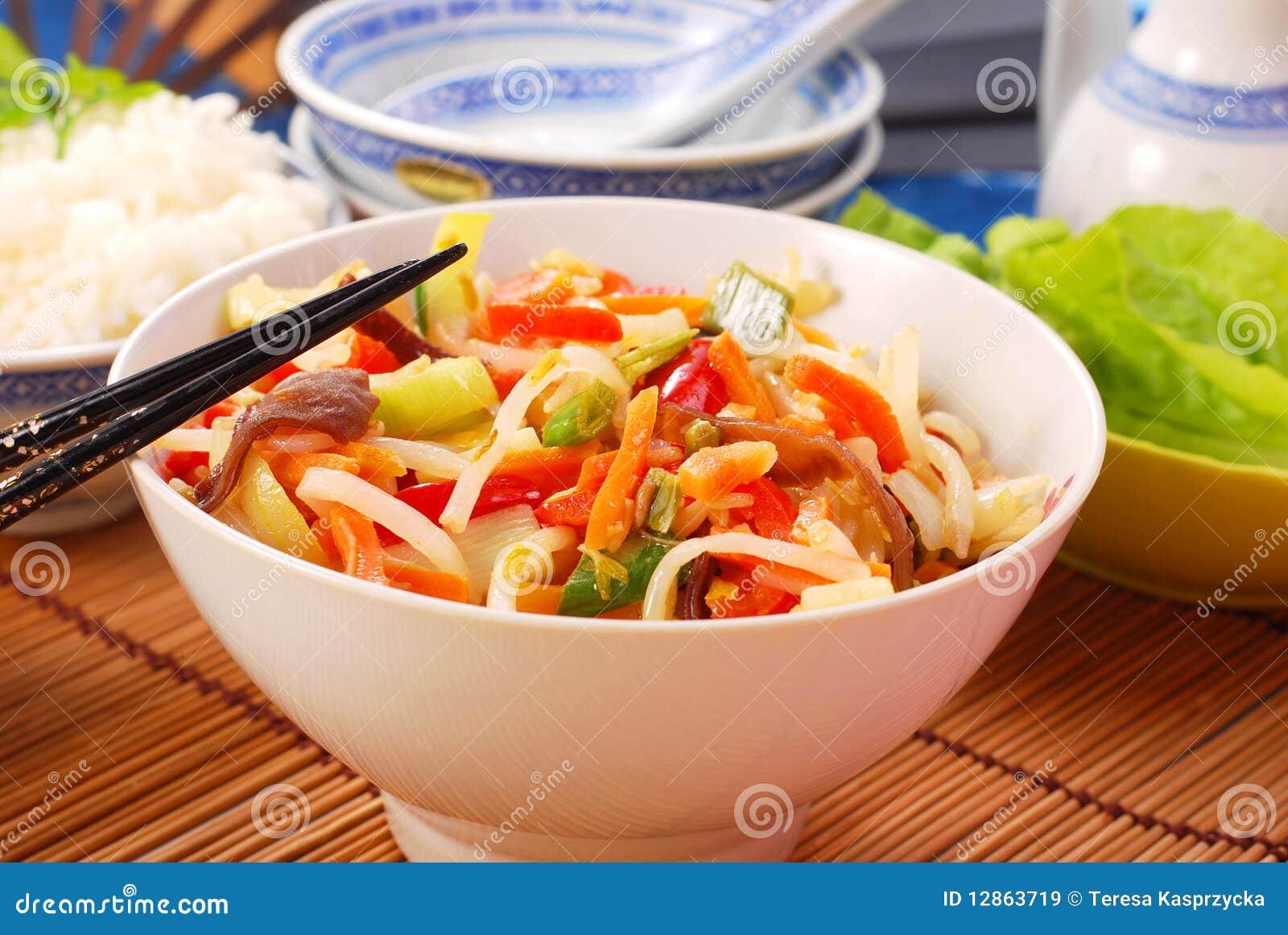 Het voedsel van China
