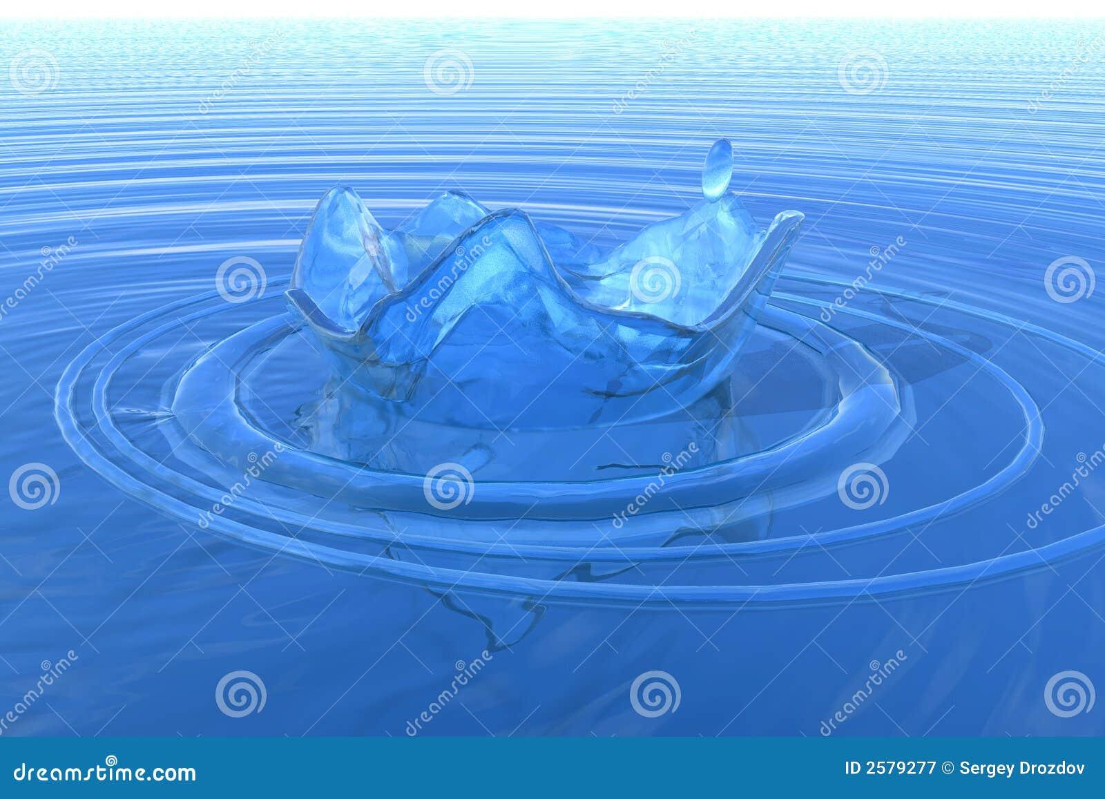 Het water van de nevel