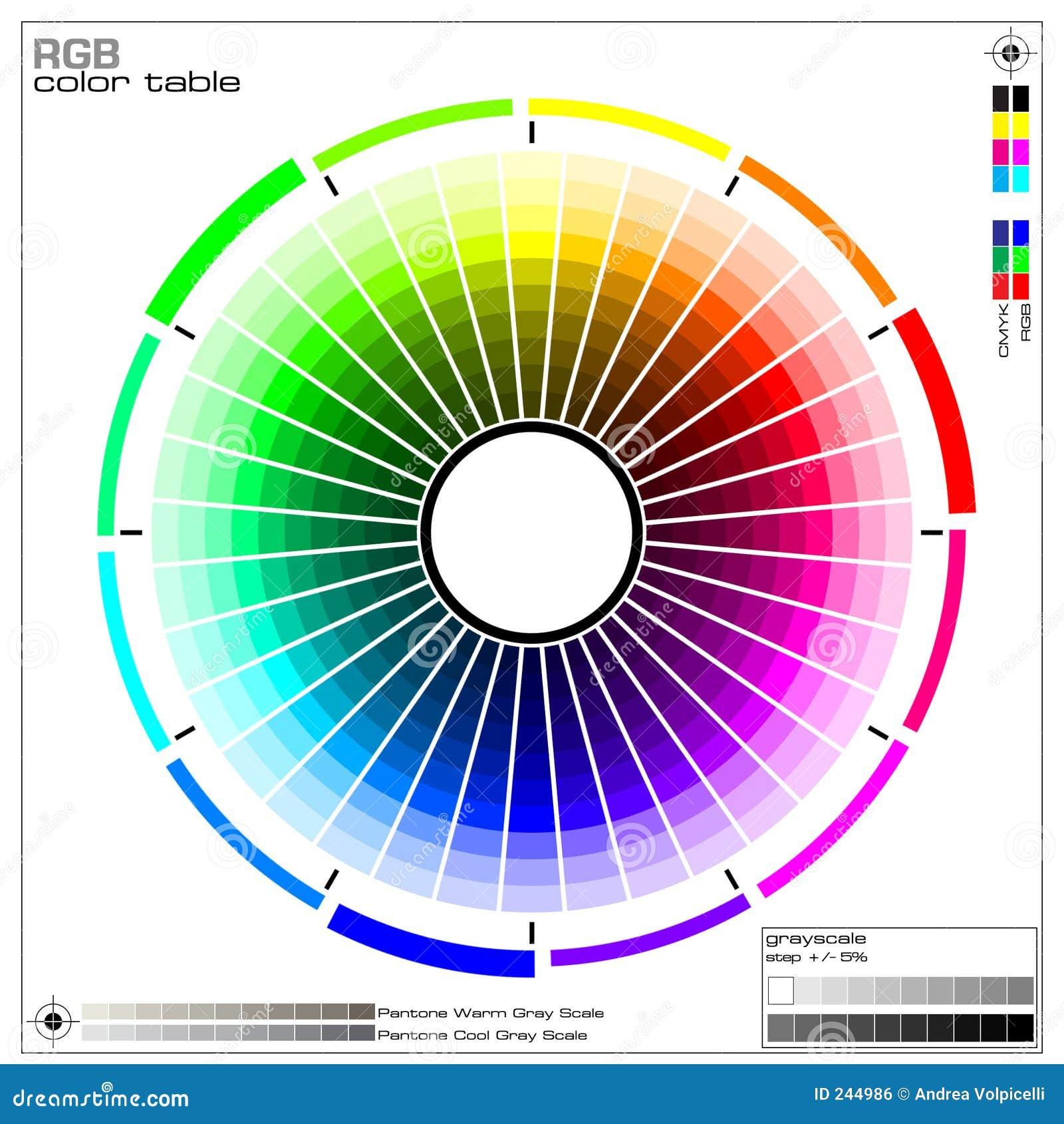 Het Wiel van de kleur