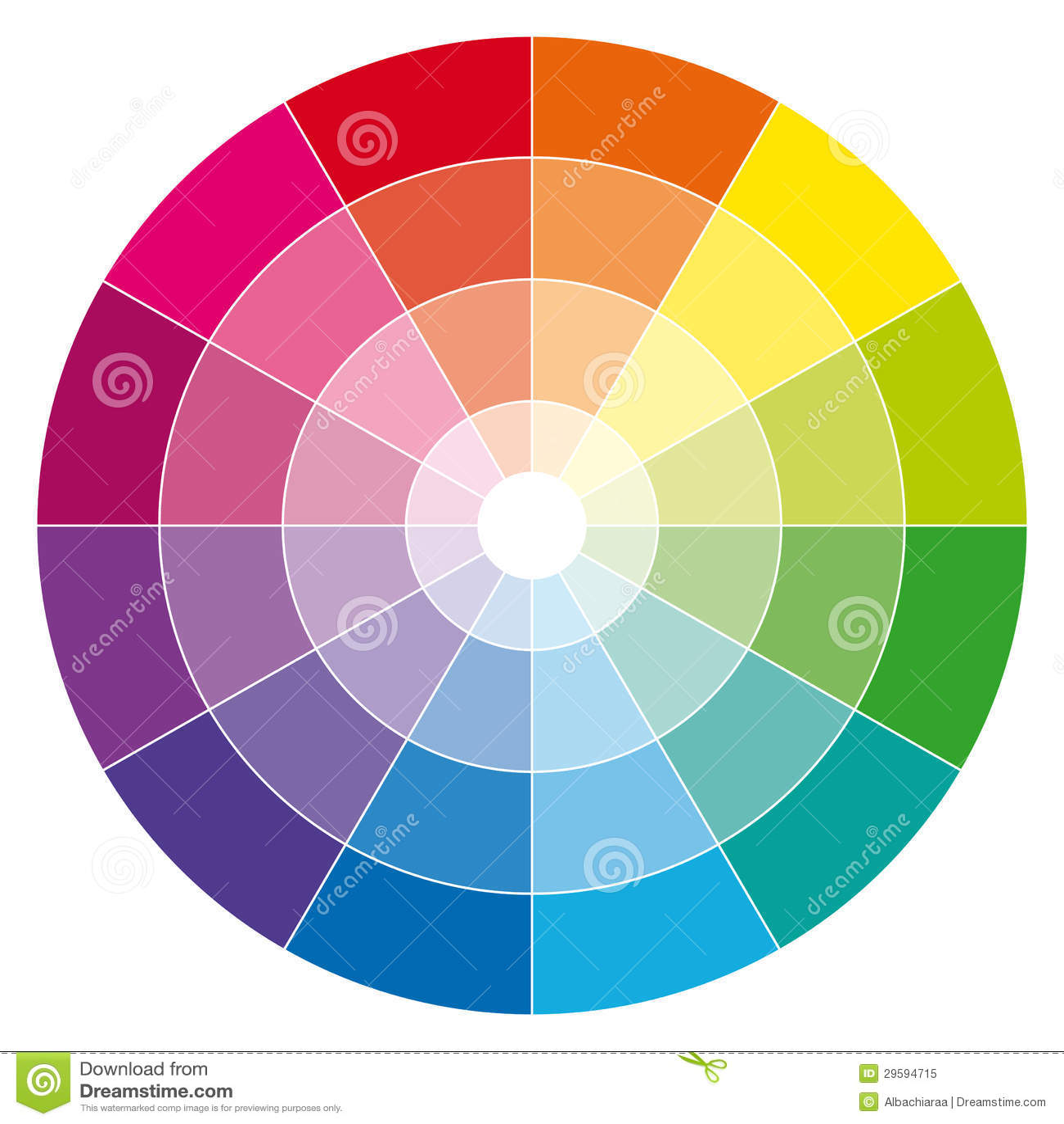 Het wiel van de kleur.