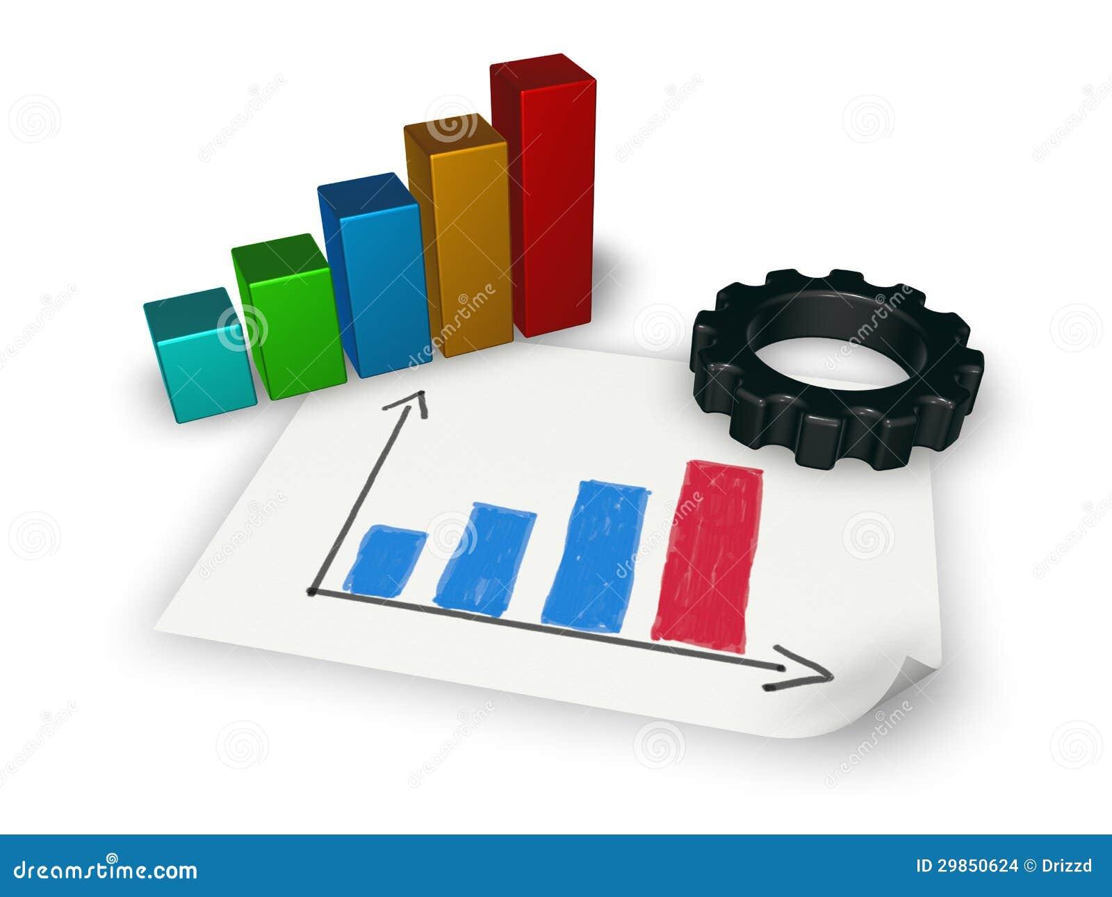Bedrijfs grafiek en toestelwiel