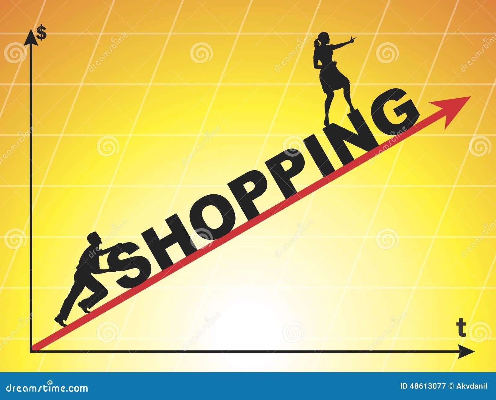 Het winkelen