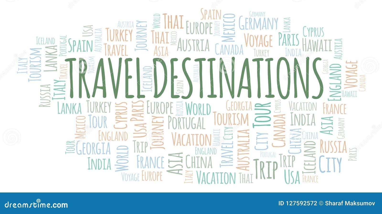 Het woordwolk van reisbestemmingen