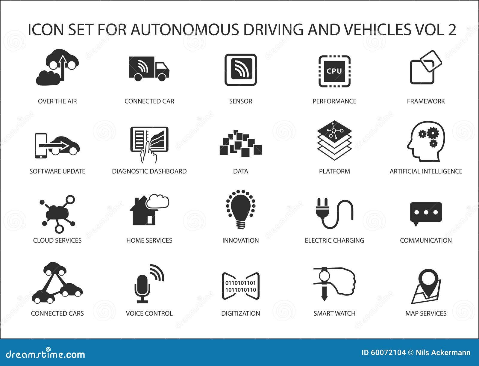 Het zelf drijven en autonome voertuigenpictogrammen