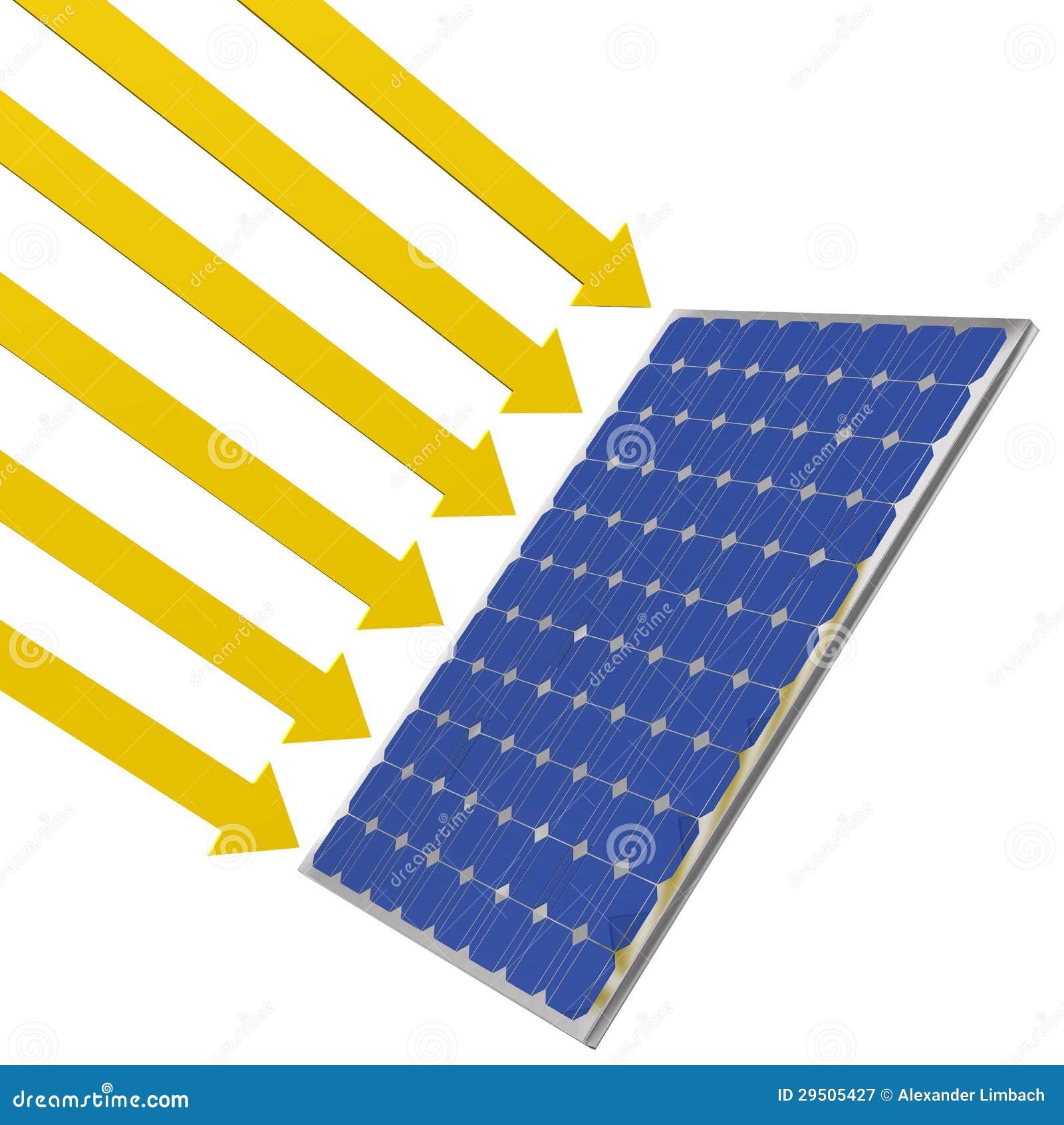 Het Zonlicht van het zonnepaneel
