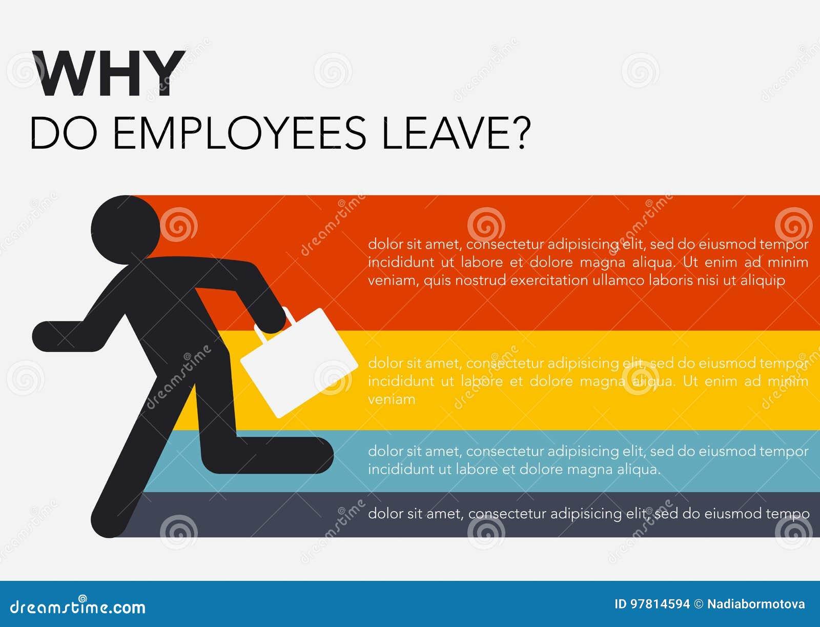 Heure : Pourquoi faites les employés partent, des graphiques d infos d exode des compétences