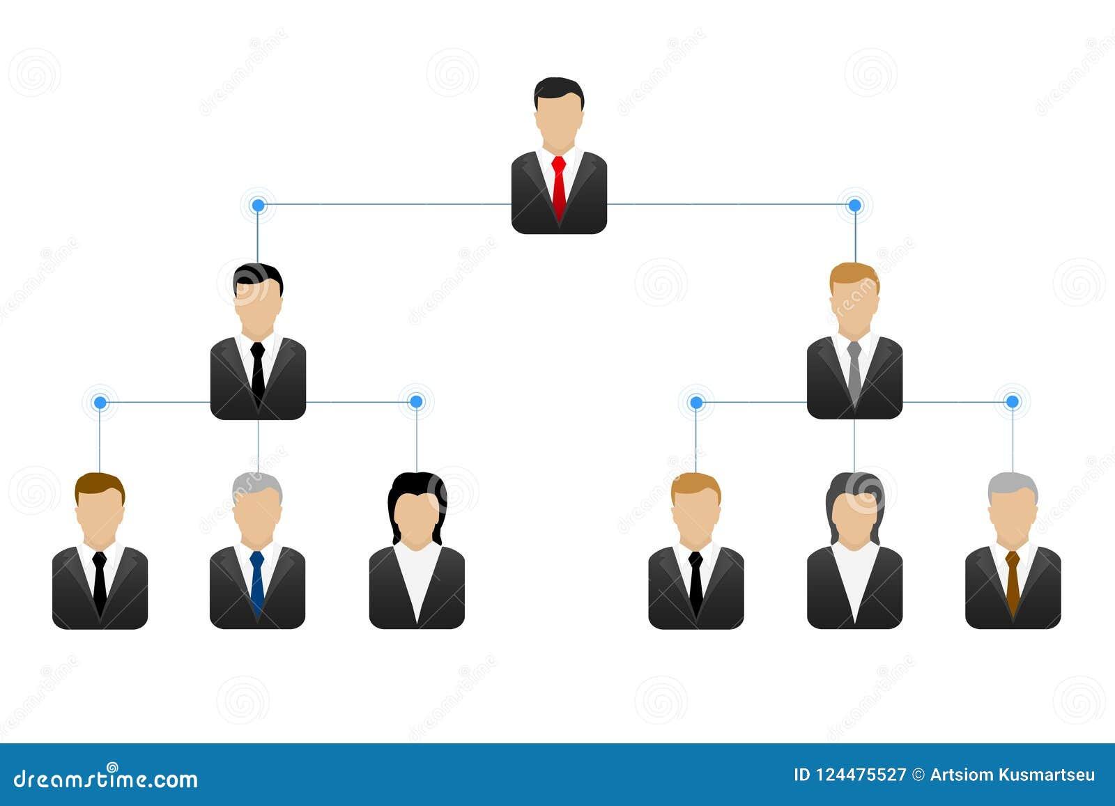 Hiérarchie d affaires