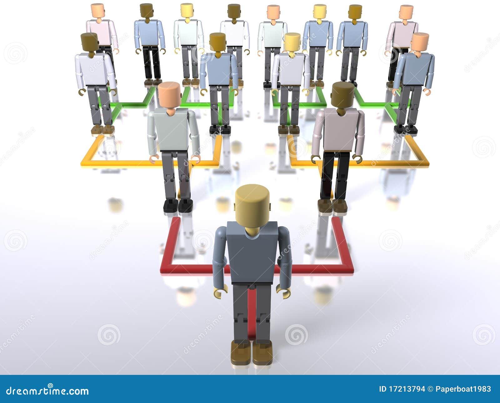 Hiérarchie d affaires - bas jusqu au dessus
