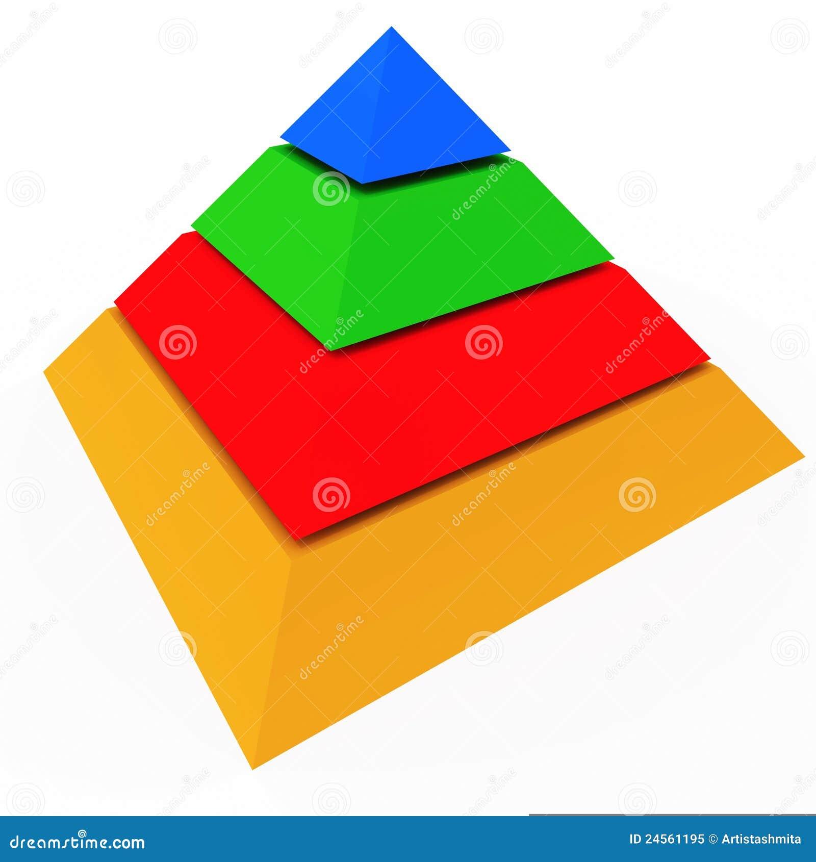 Hiérarchie d apex de pyramide
