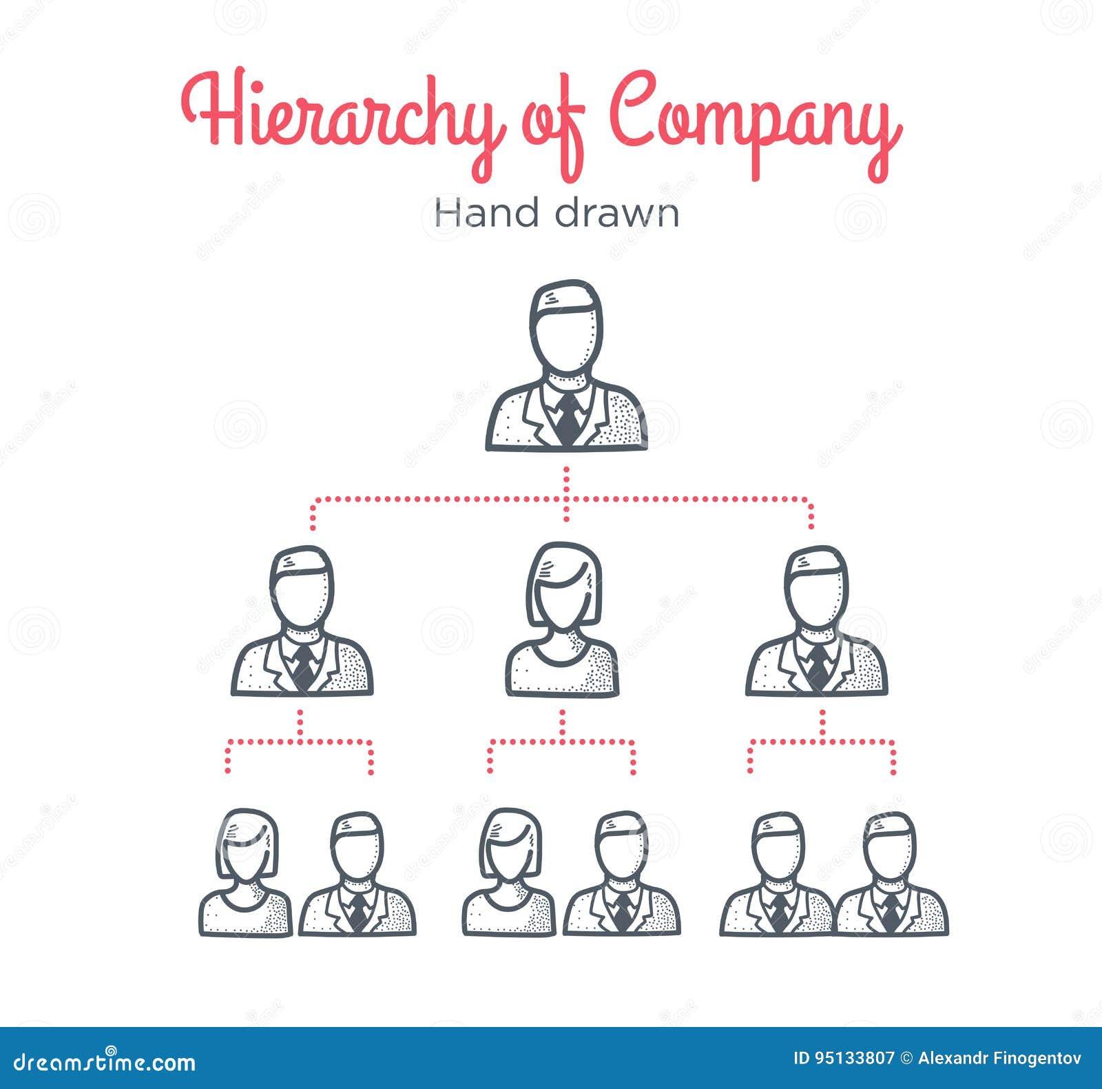 Hiërarchie van bedrijf groepswerk Teamboom Beheersregeling Onderneemster en een grote groep bedrijfsmensen Hand getrokken illustr