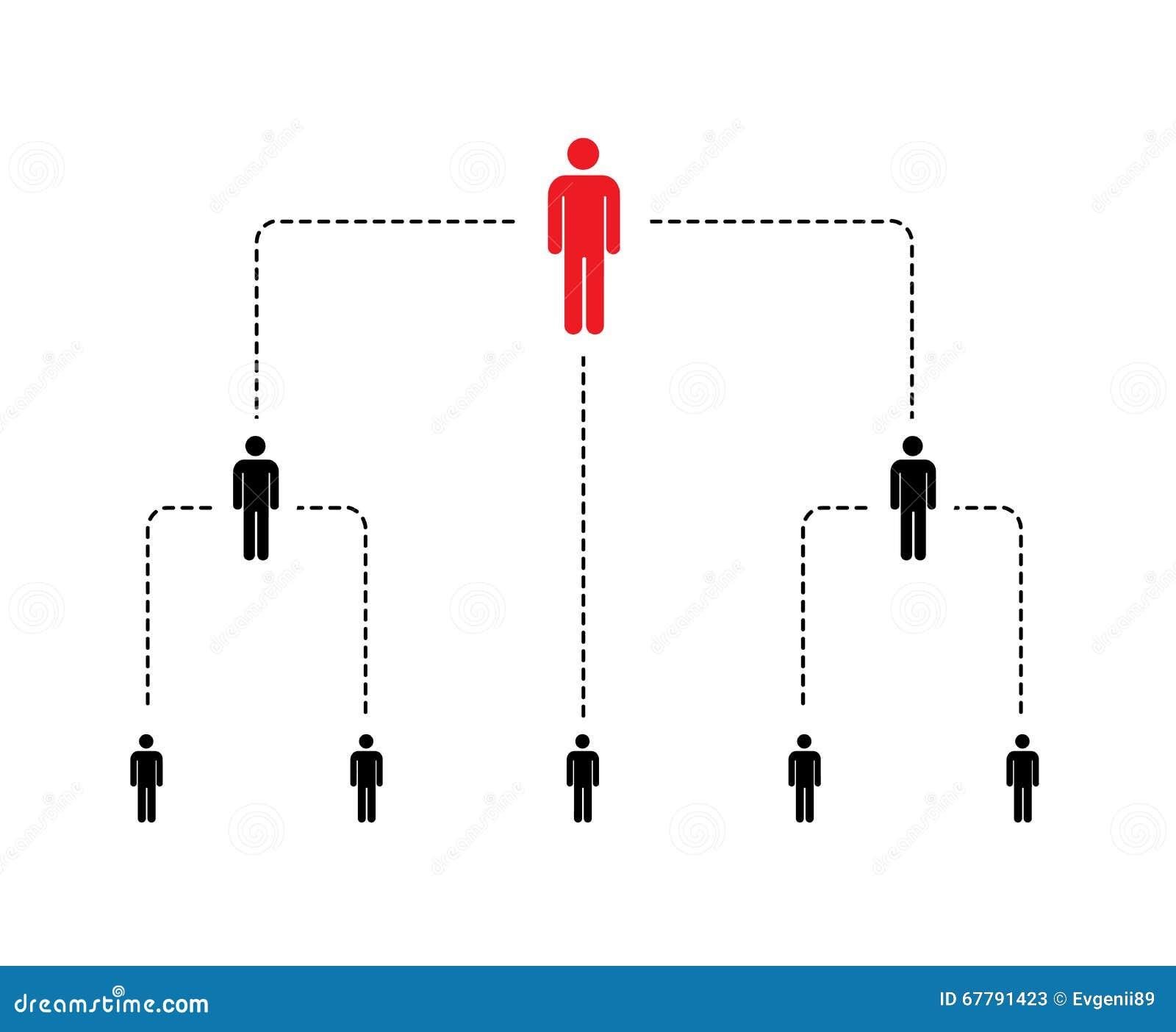 Hiërarchie van bedrijf, regeling met eenvoudige persoonspictogrammen op wit