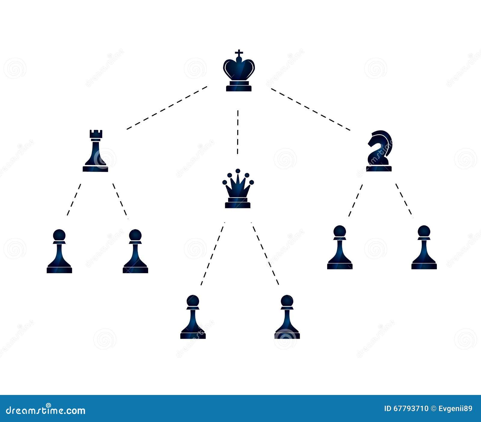 Hiërarchie van bedrijfillustratie met schaakpictogrammen op wit