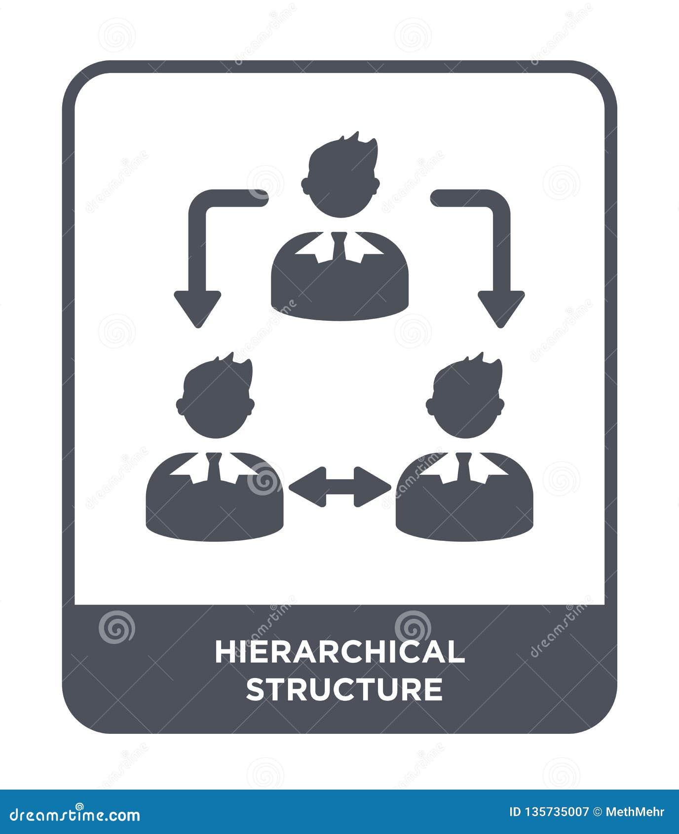 Hiërarchisch structuurpictogram in in ontwerpstijl Hiërarchisch die structuurpictogram op witte achtergrond wordt geïsoleerd hiër