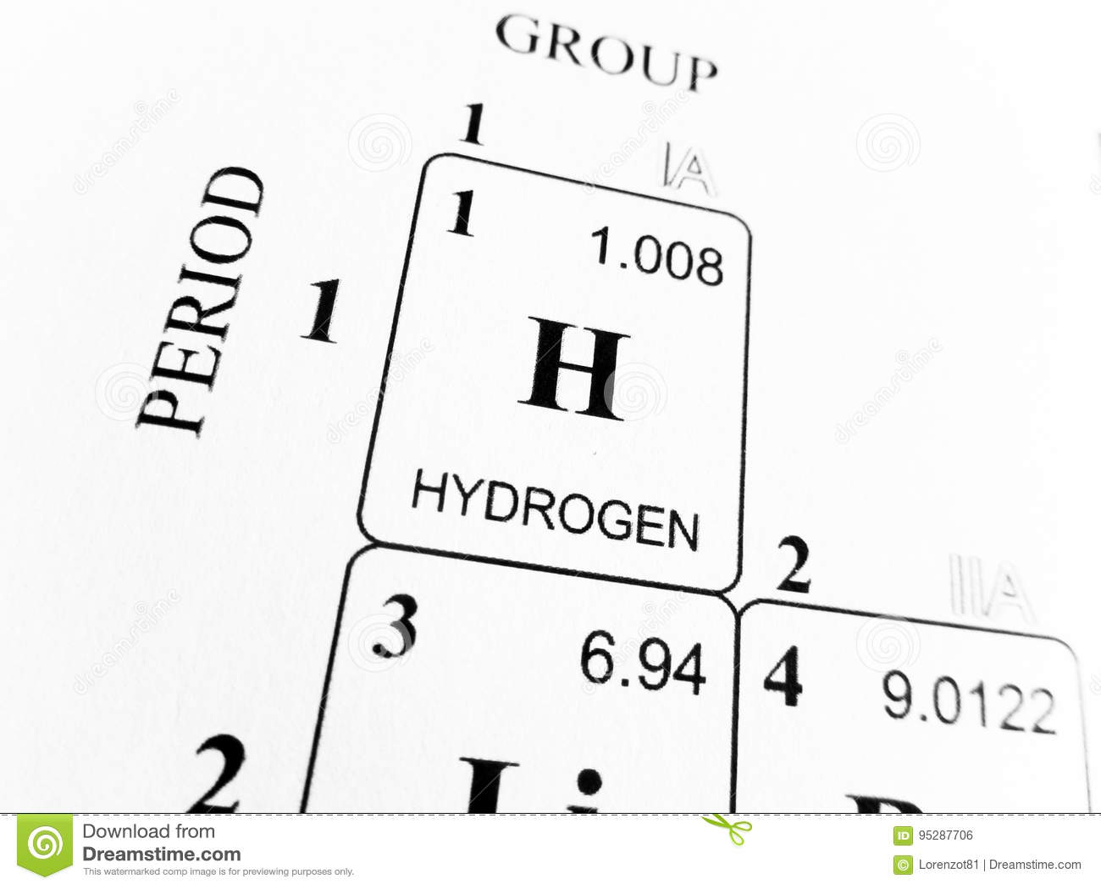 Hidrgeno en la tabla peridica de los elementos foto de archivo download hidrgeno en la tabla peridica de los elementos foto de archivo imagen de futuro urtaz Image collections