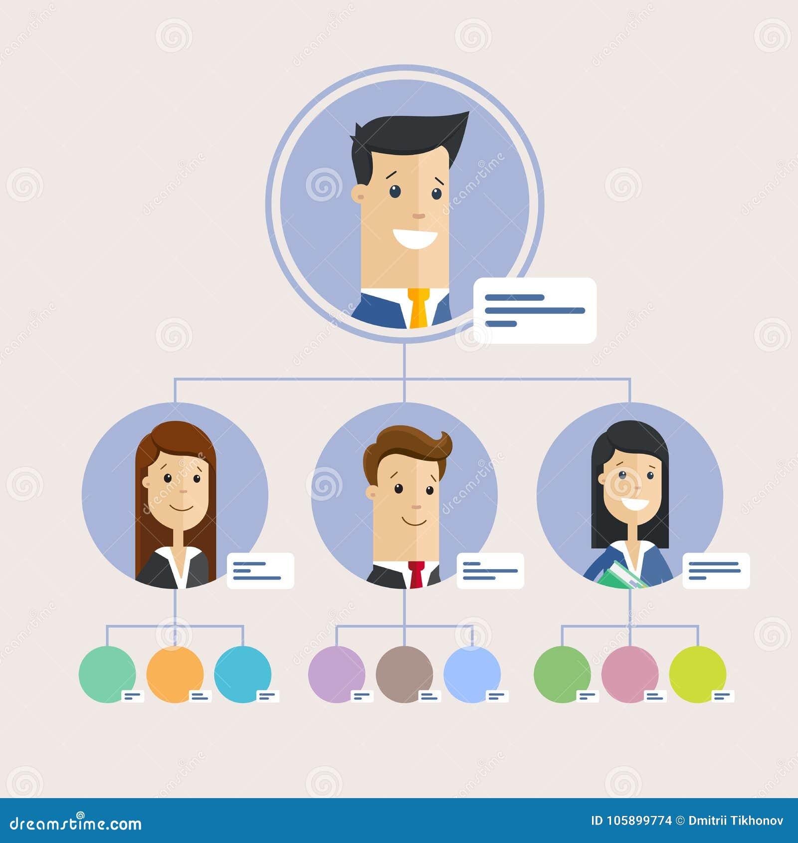 Hierarchia firma, persons Płaska ilustracja