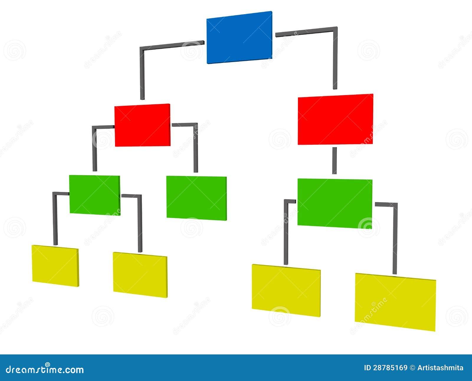 Hierarchia w żywym kolorze