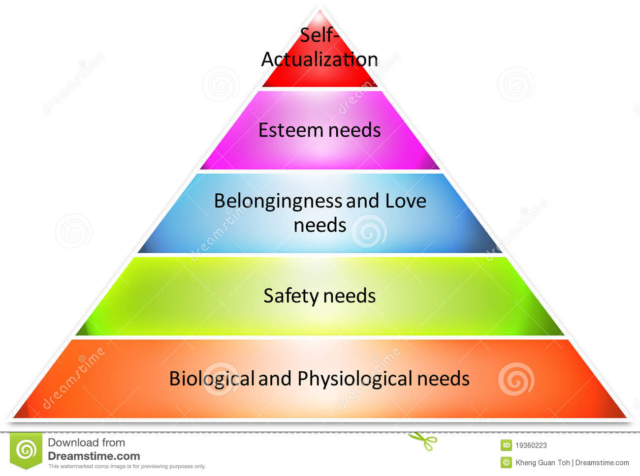 malcolm xs hierarchy of needs chart essay Later leadership theories recognise the needs of modern employees maslow's hierarchy of needs control charts - time series.