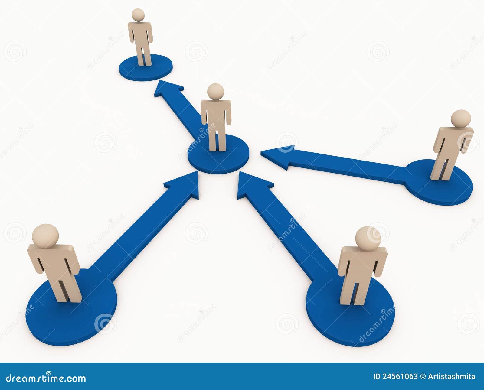 Hierarchie der Befehlskette