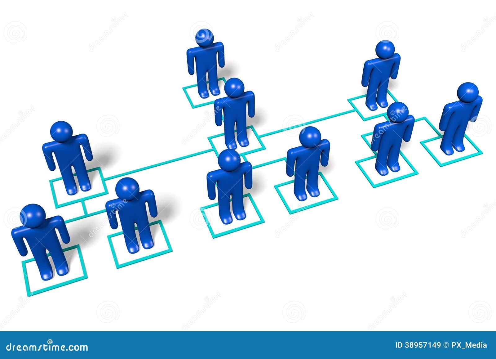 organizational vs social The main difference between institution and organization is institution can be abstract or main difference -institution vs organization social or.