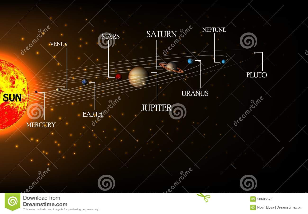 High Detailed Solar System Poster With Scientific Information ...