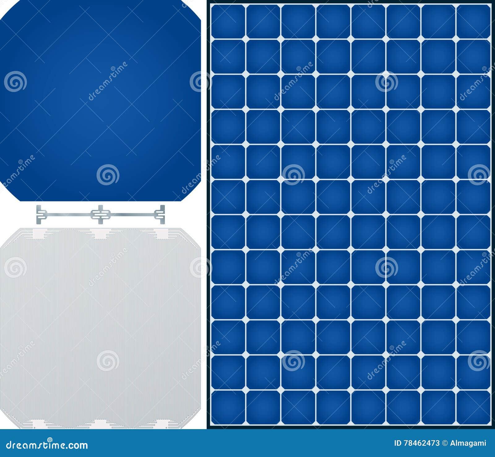 High Efficiency Solar Panel Of 96 Monocrystalline Cell
