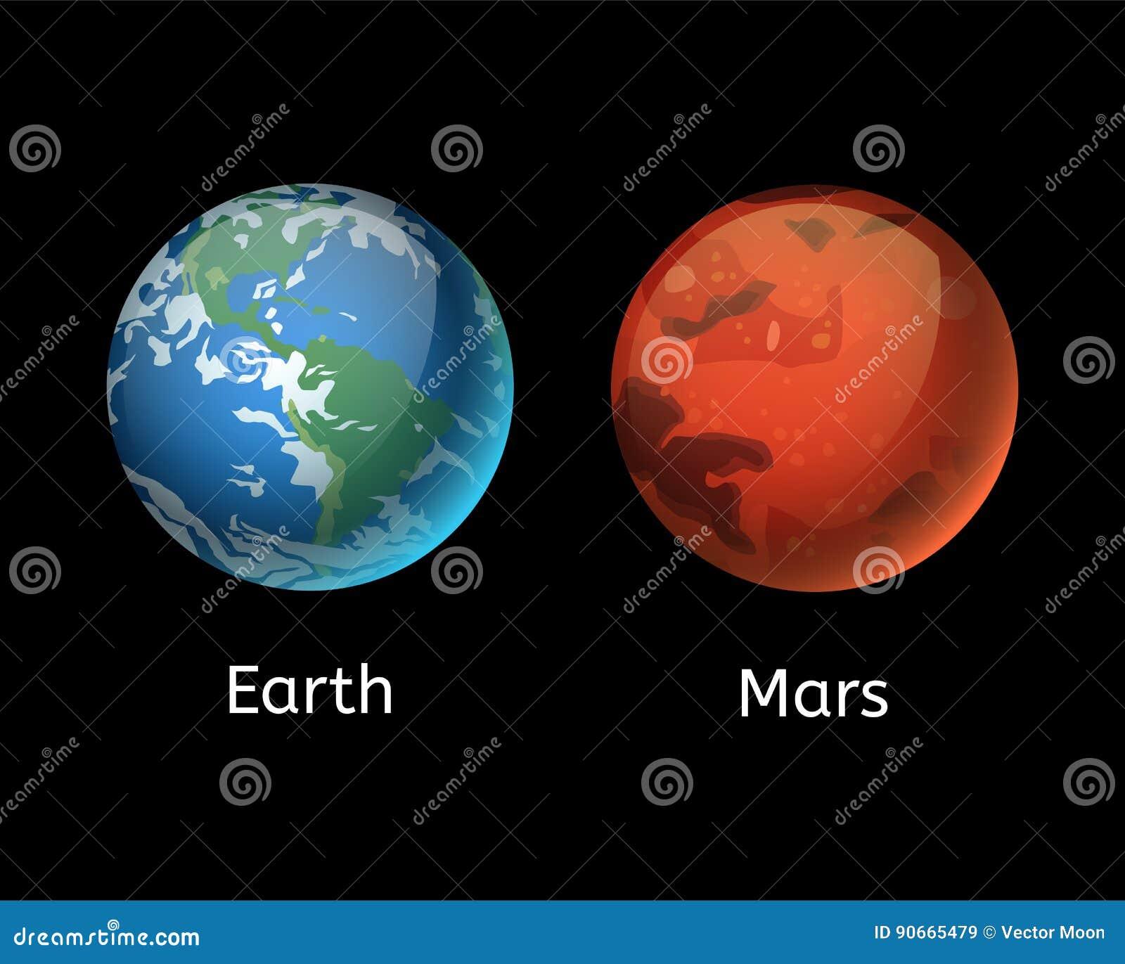 Orbit Science