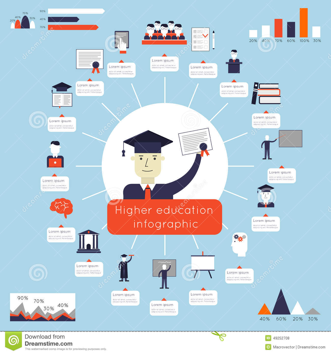 Infographics on technology in education