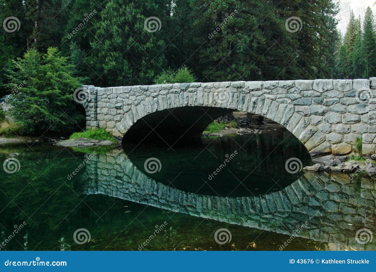 Hinweissymbol-Brücke