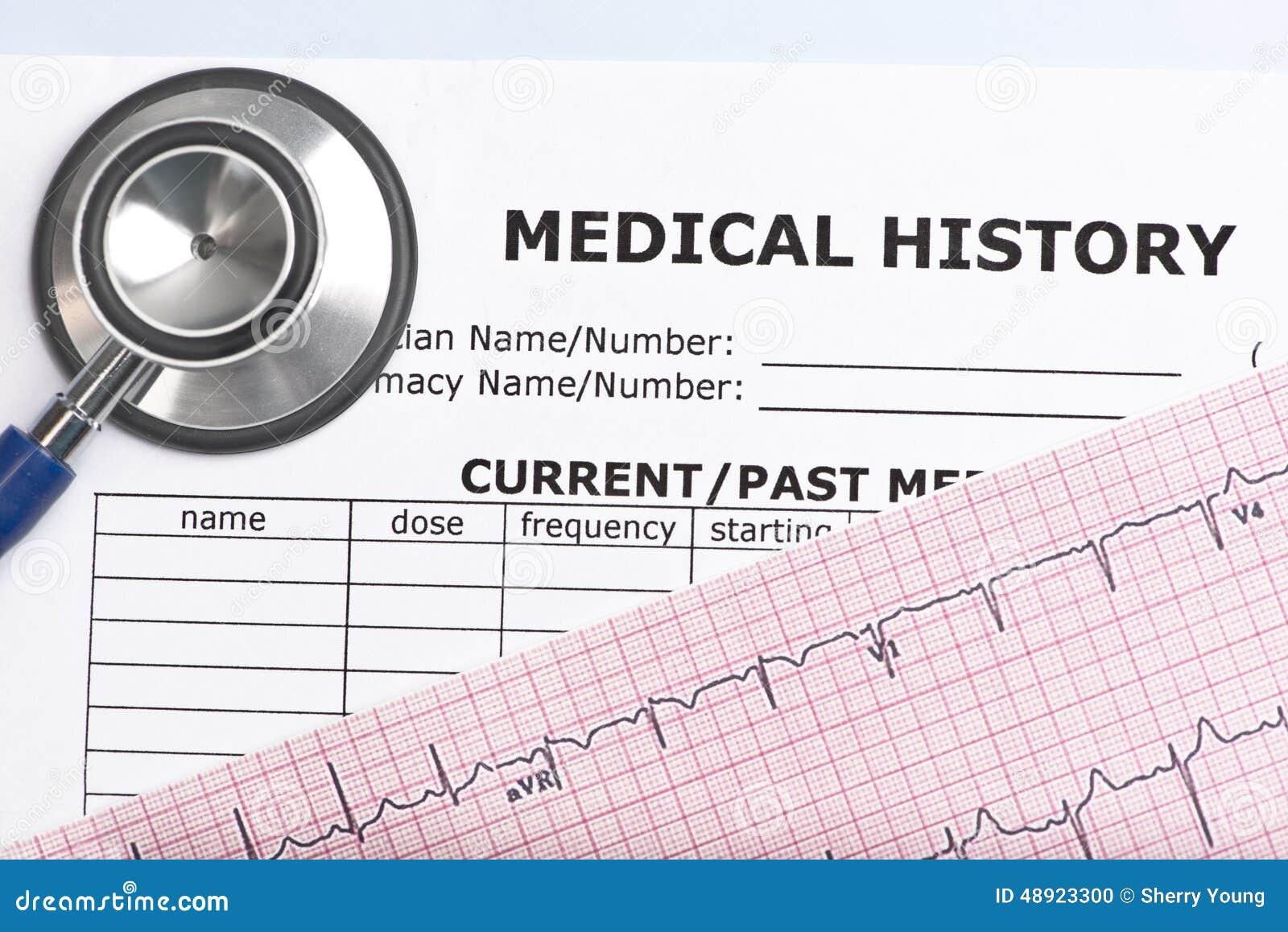 Historia av hjärtinfarkt