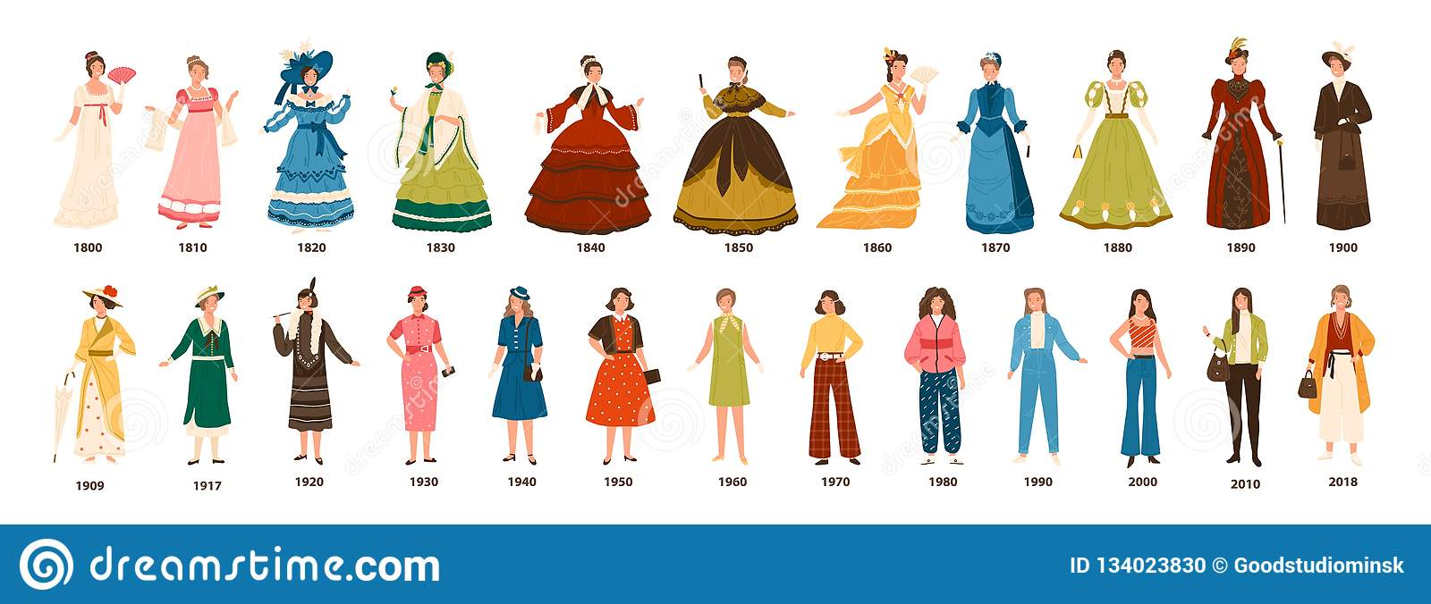 7f9a616231df History of fashion. Collection of female clothing by decades. Bundle of  pretty women dressed