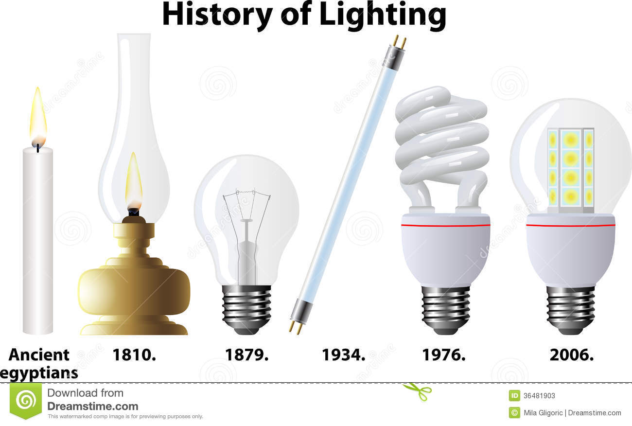 LED Edison Bulbs: Vintage Style Meets Energy Efficiency