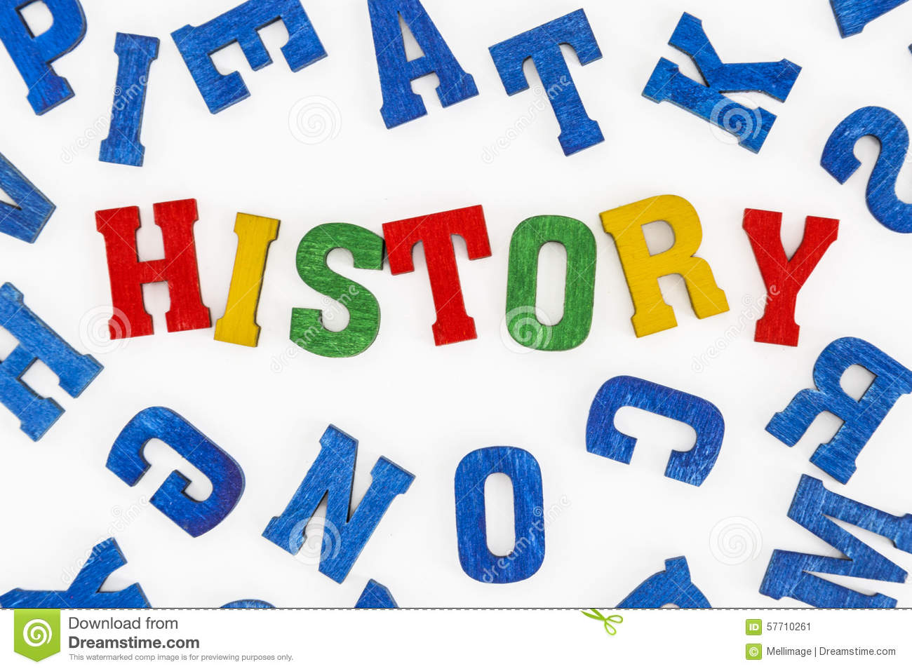 History what are subjects