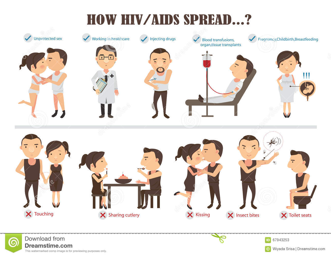 Hiv And Pregnancy