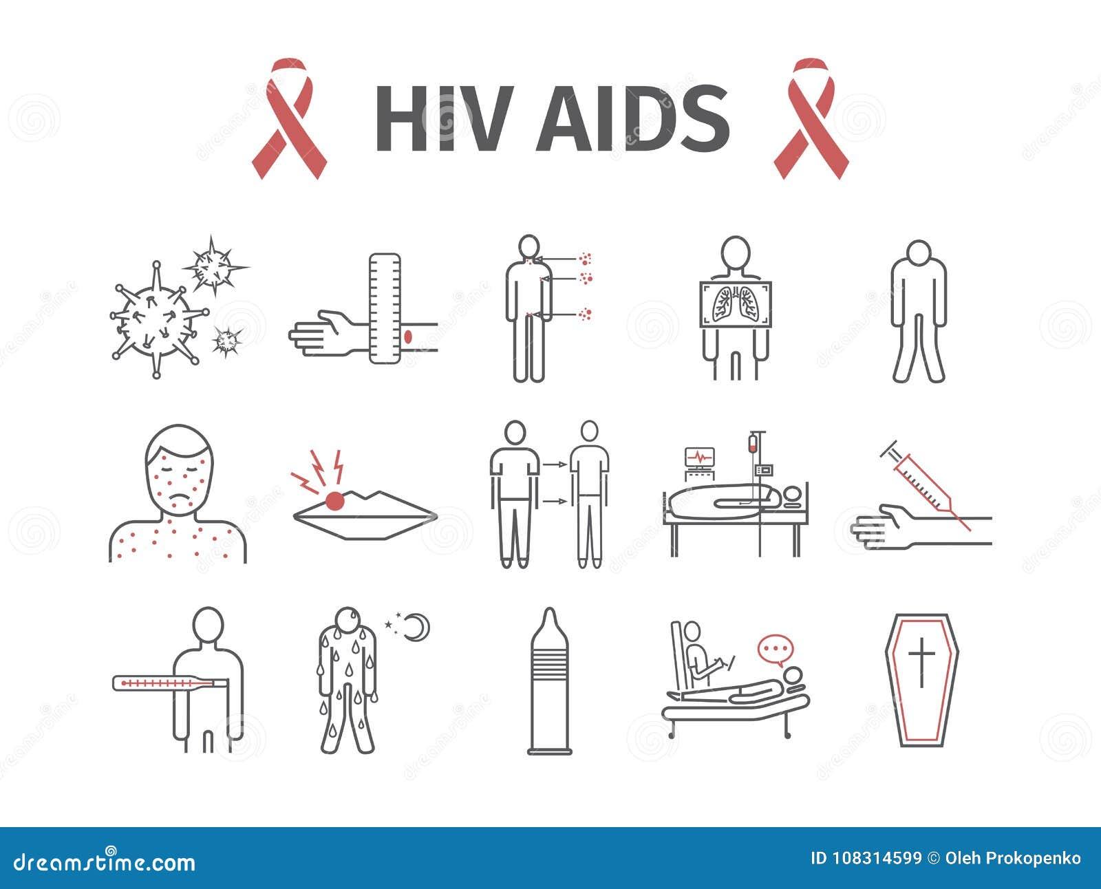 Hiv Aids Symptoms Treatment Line Icons Set Vector Illustration