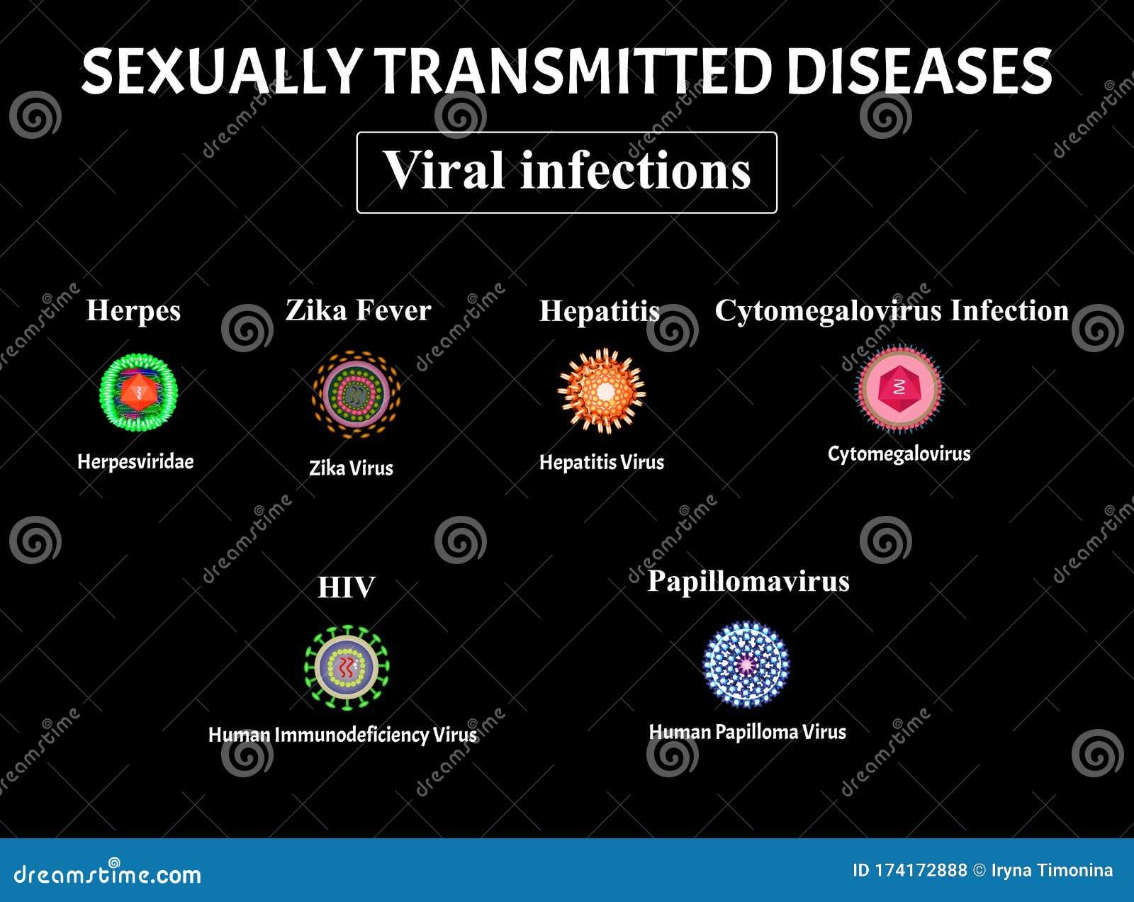 papillomavirus hiv vírus a helminthiasis segít