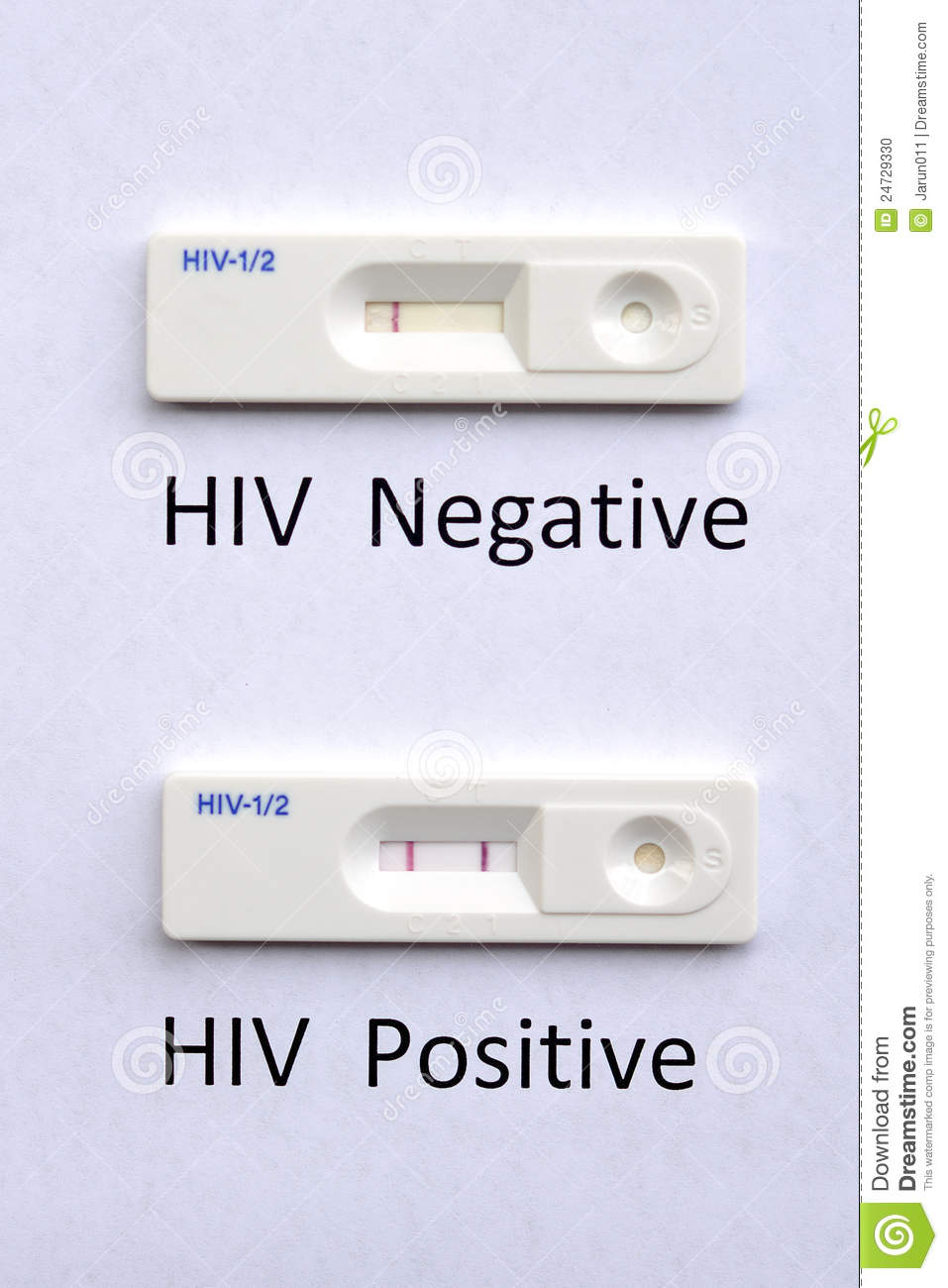 The results of HIV positive and HIV Negative by using anti-HIV ...