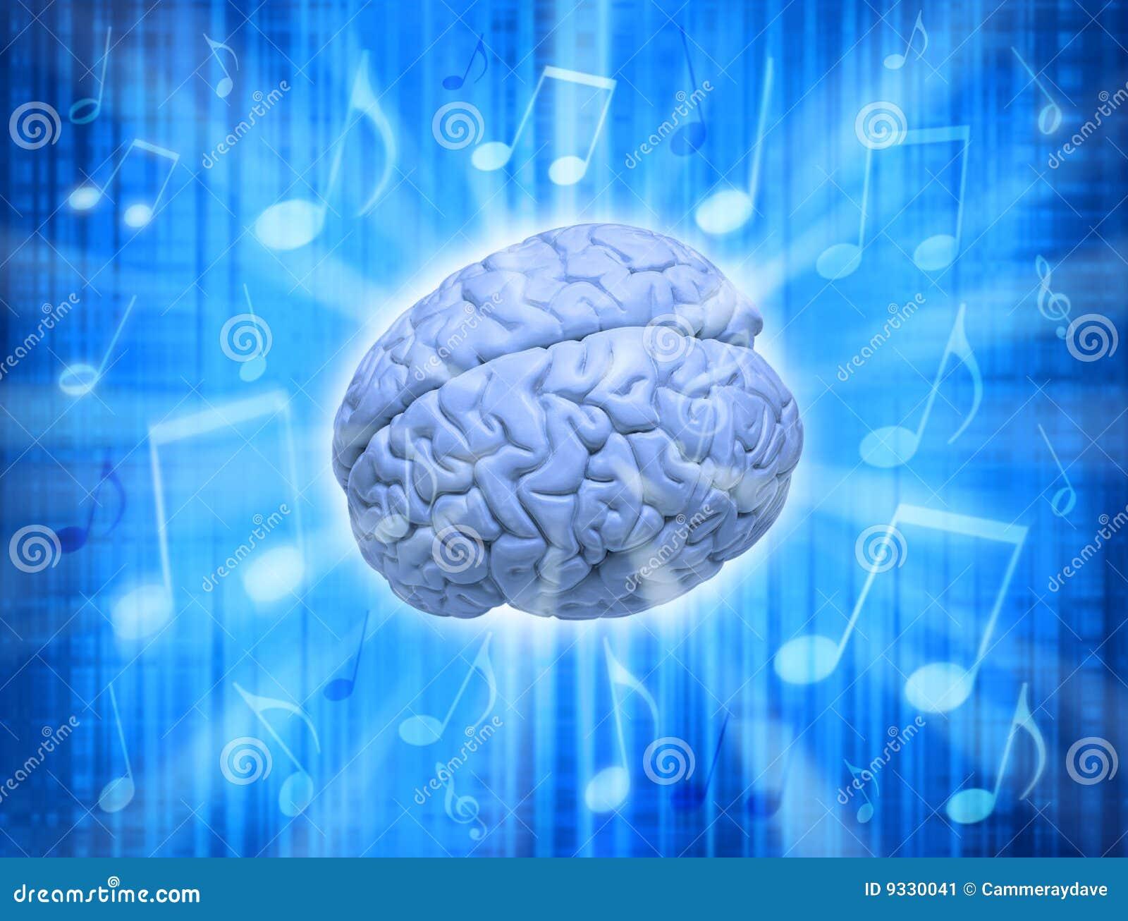Hjärnkreativitetmusik