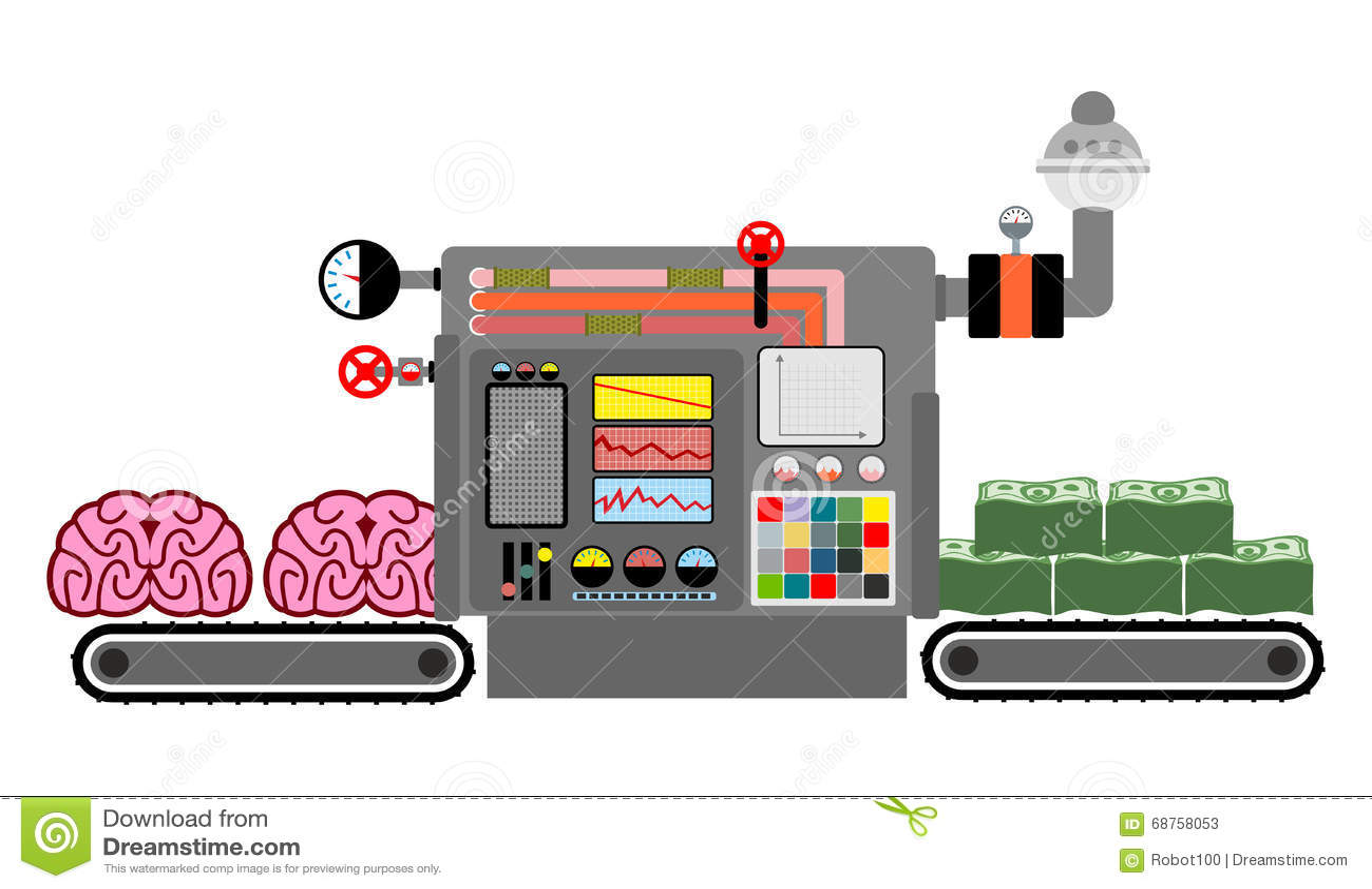 Hjärnor och pengar Produktion av pengar från intelligens techno