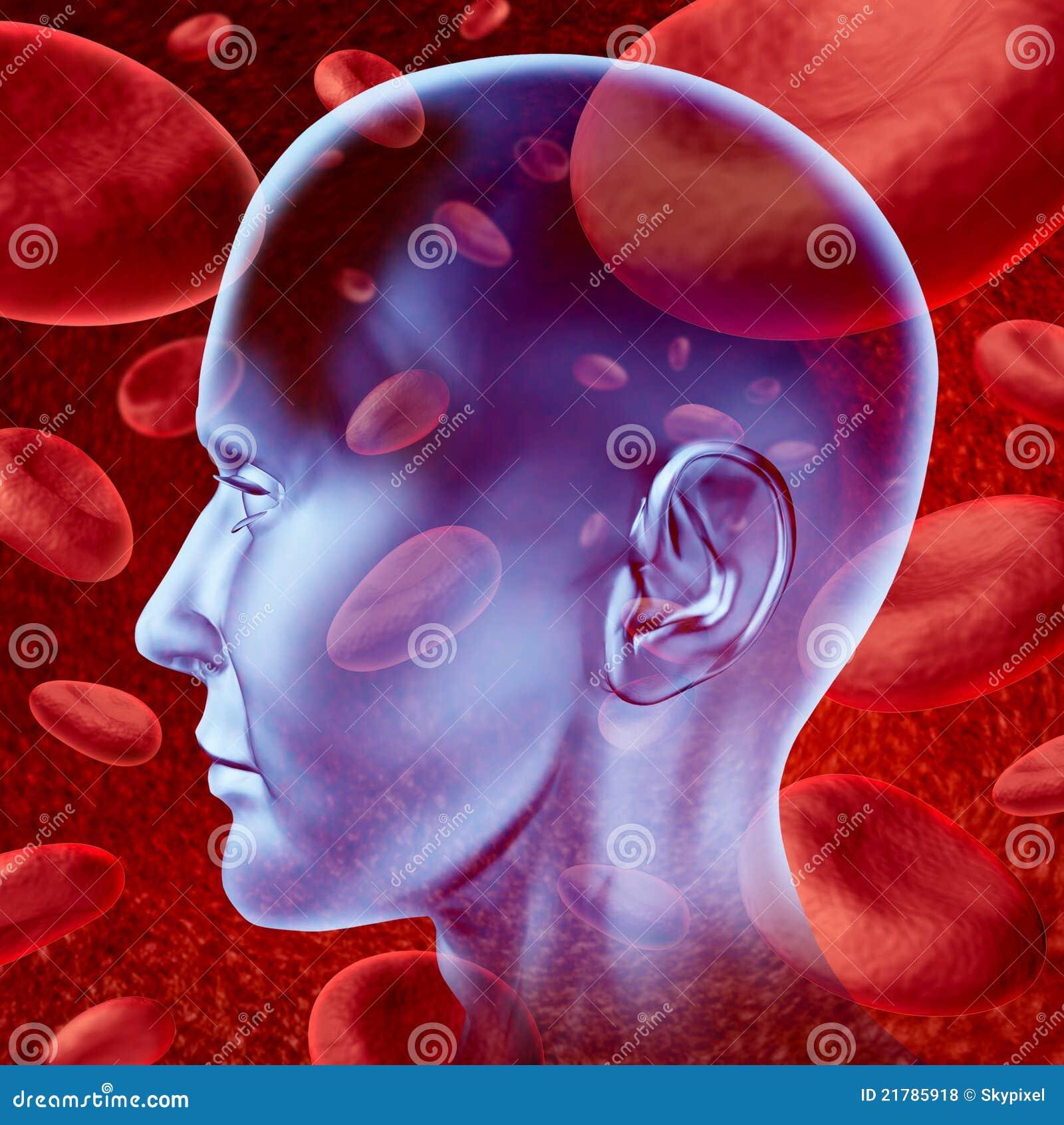 Hjärnslaglängd