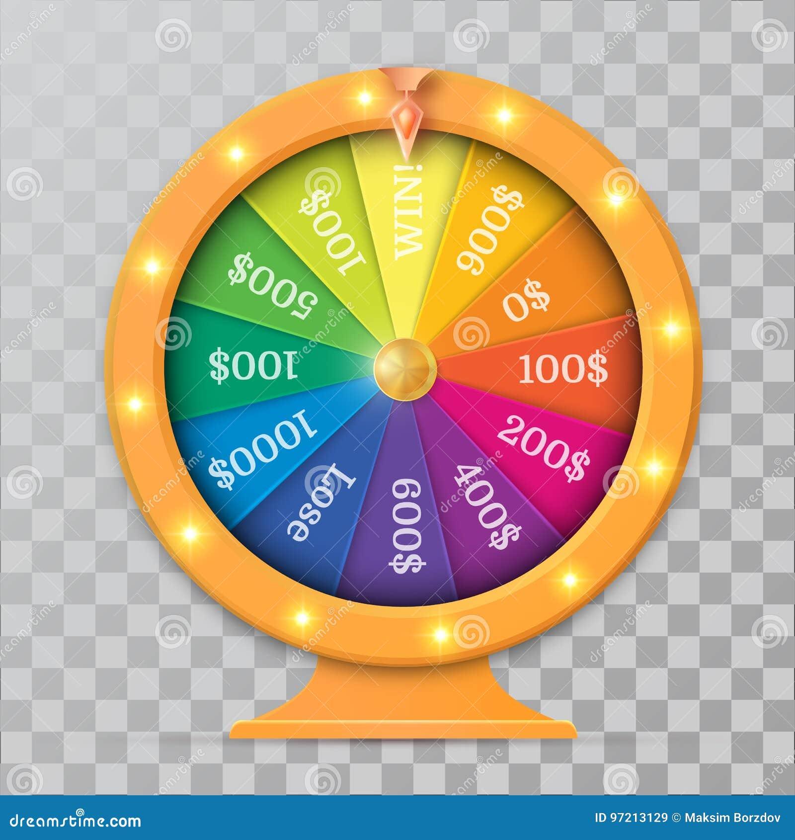 Hjul av objekt för förmögenhet 3d