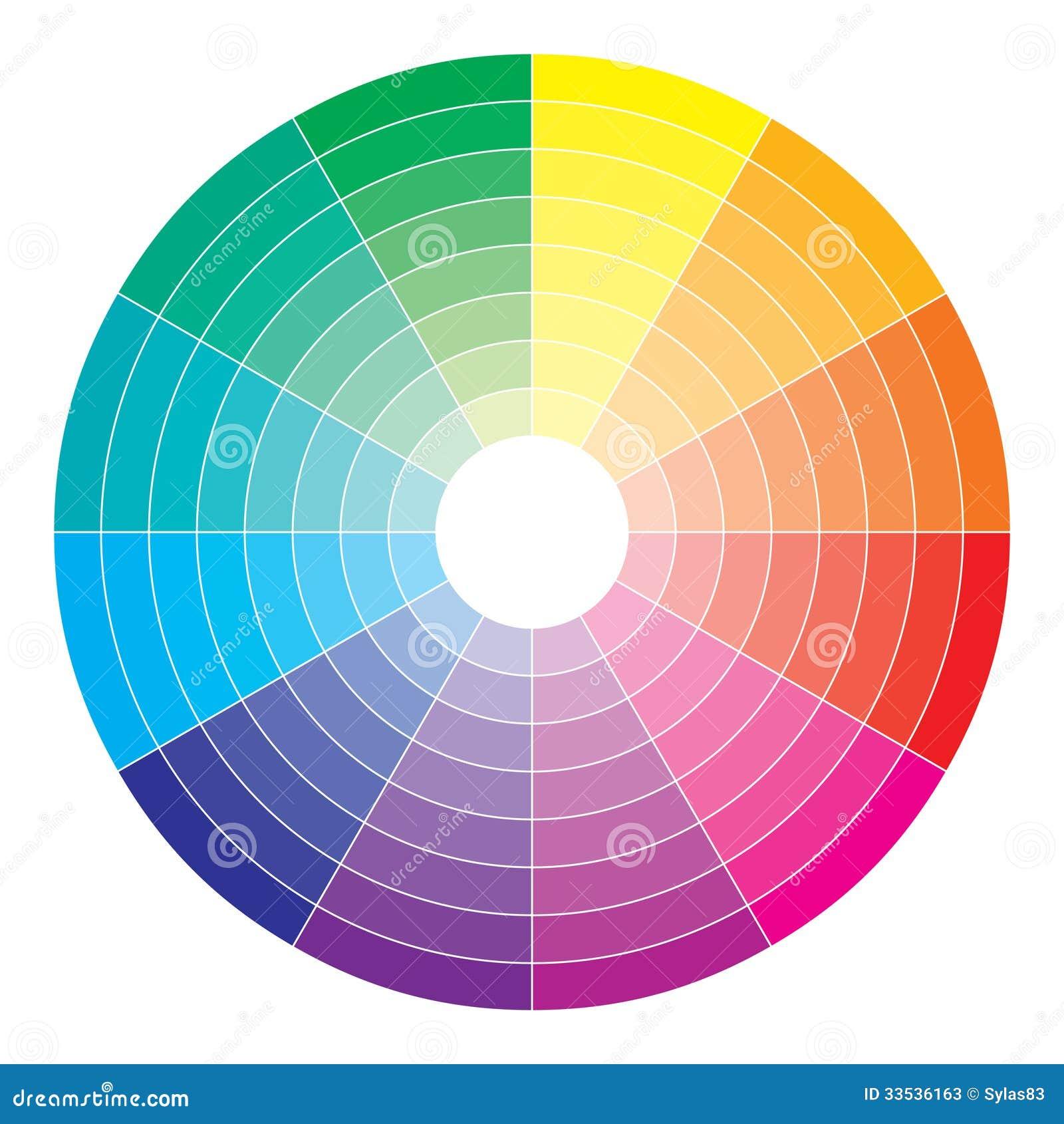 Hjul för abstrakt begrepp för färgspektrum, färgrika diagramlodisar