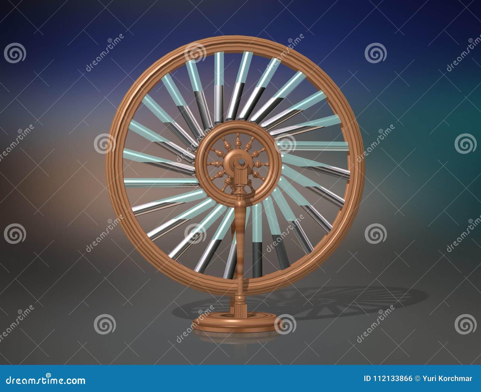 Hjul för Bhaskara ` s Maskin för evig rörelse mobil perpetuum fysik